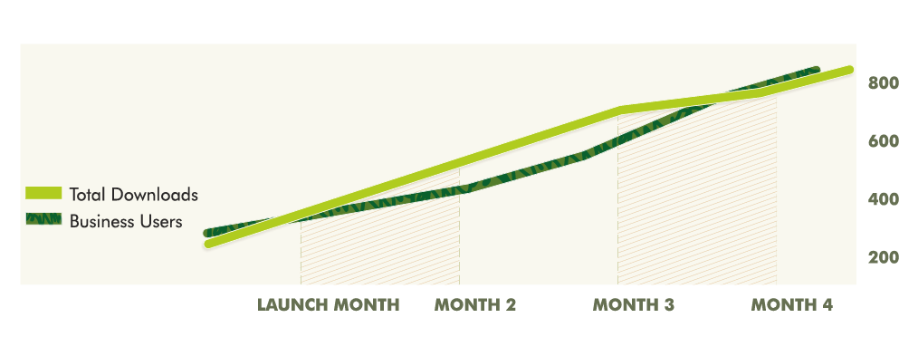 GetAssist - The Result Graph