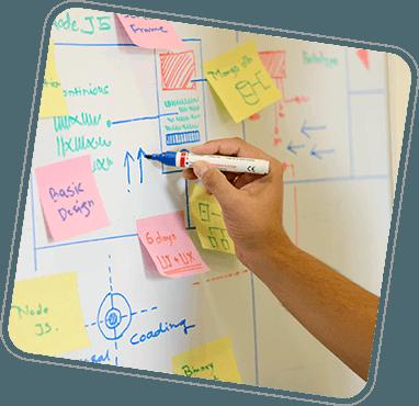 Prototype - Requirements Listing