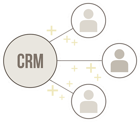 Add leads to CRM database