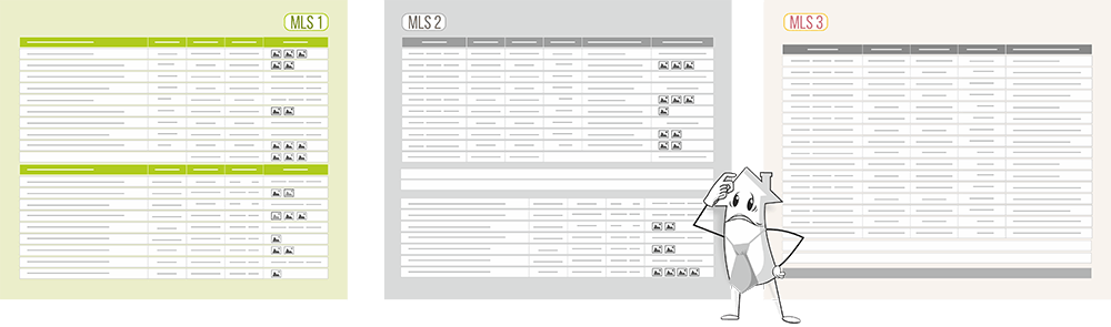 Different data specifications for multiple MLS