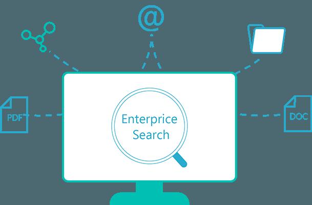 Elasticsearch Enterprise Search