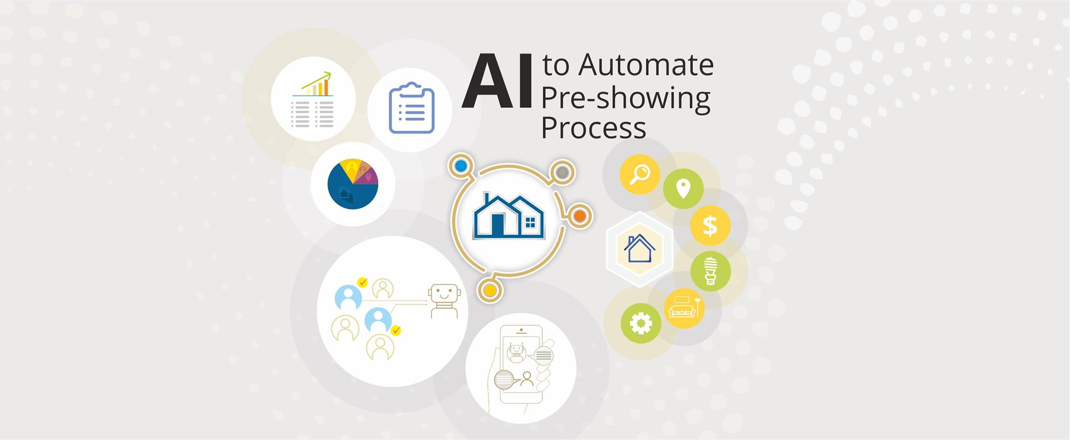 AI to automate pre-showing process