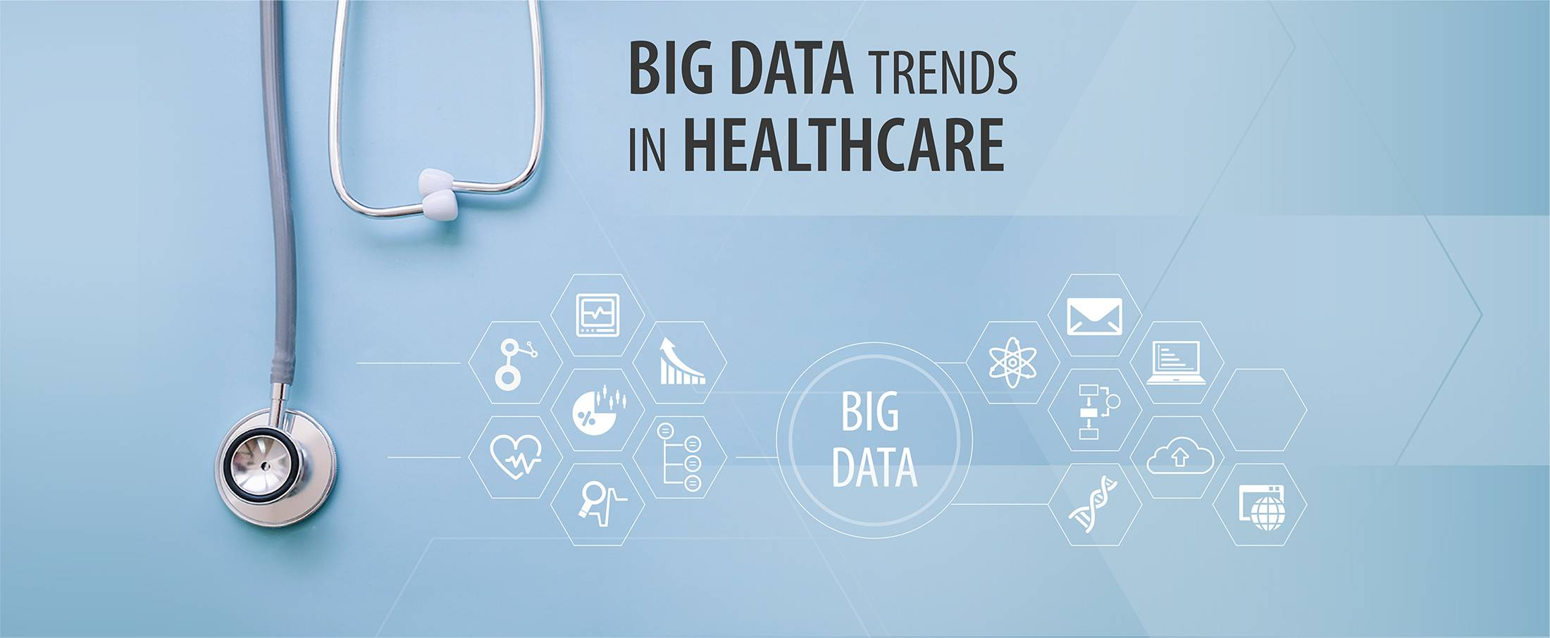 Big Data trends in Healthcare