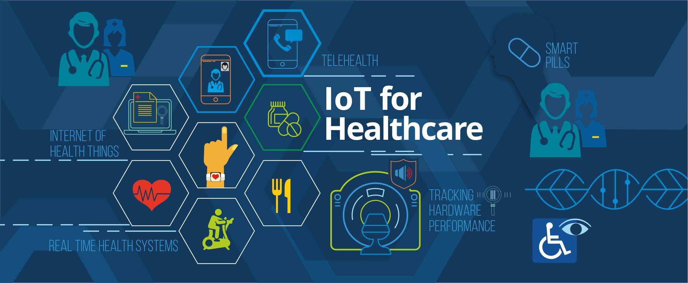 IoT for Healthcare Banner
