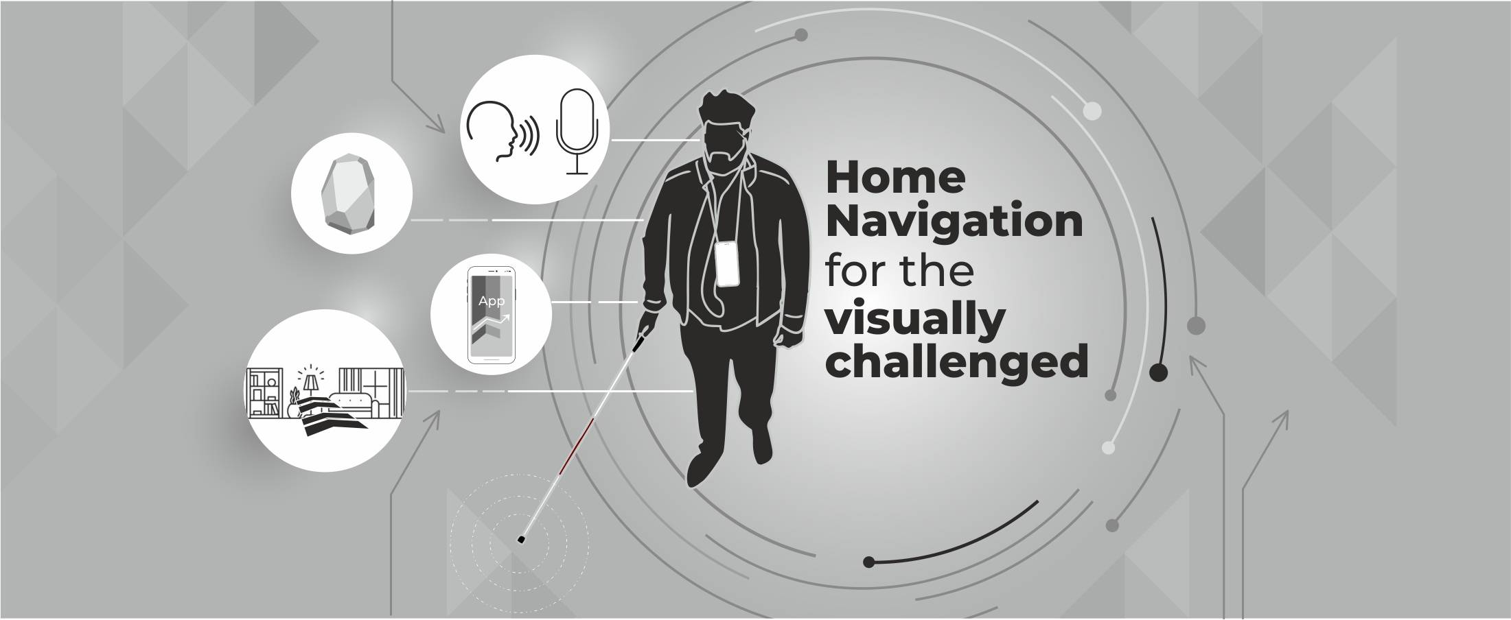 Mobifilia - Home Navigation for the Visually Challenged
