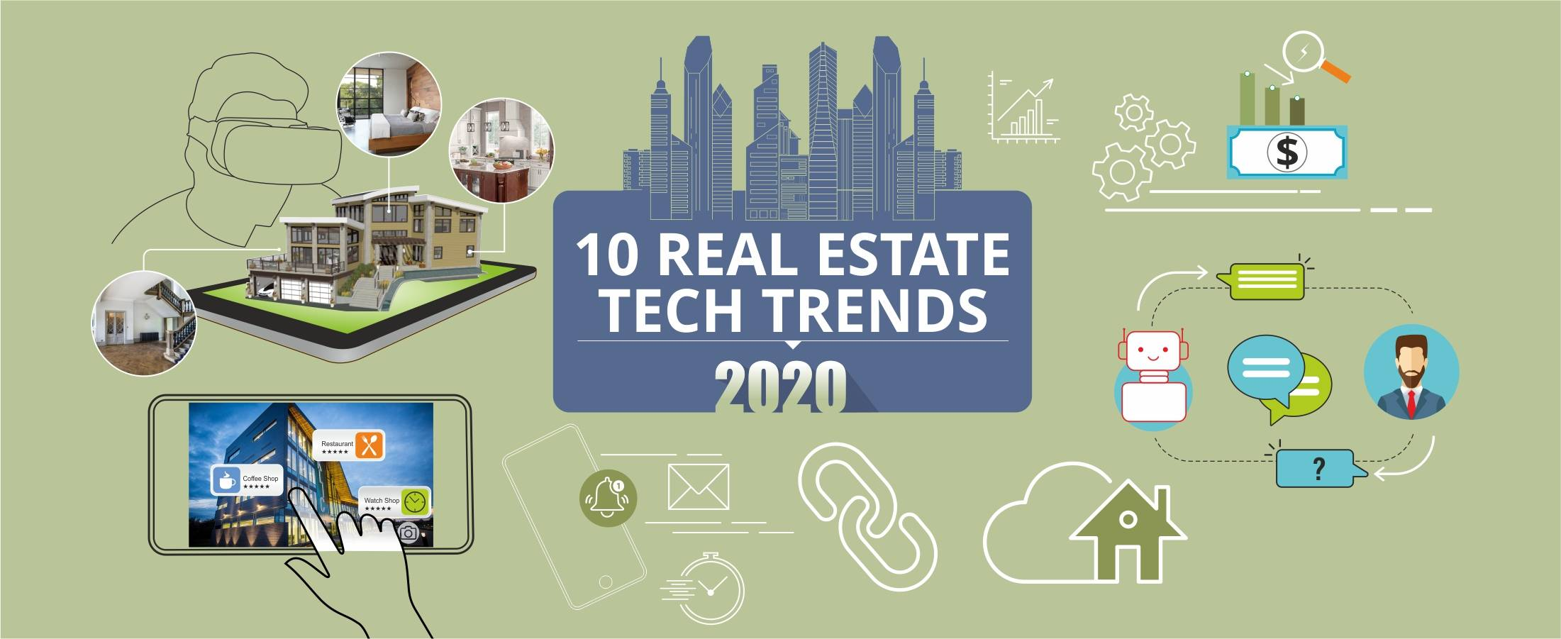 Mobifilia - 10 Real Estate Tech Trends to Follow in 2020