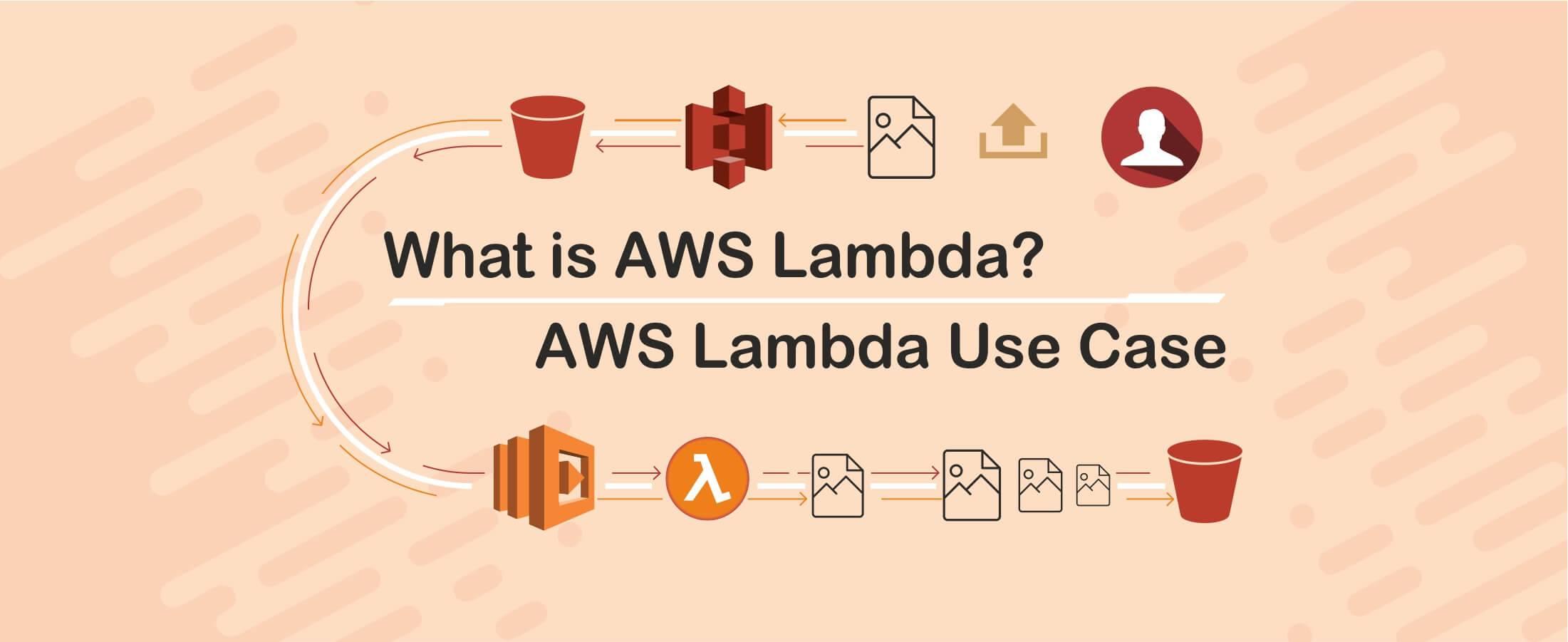 What is AWS Lambda? & AWS Lambda Use Case