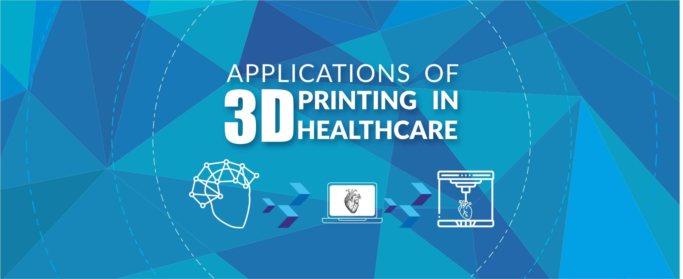 Applications of 3D Printing in Healthcare